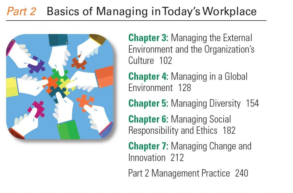 Basics of Management in Today's Workplace - 2nd Part of Management (2015) Book