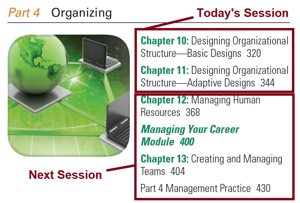 Organizing - 2nd Managerial Function - Part 4 of Management 2015 Book