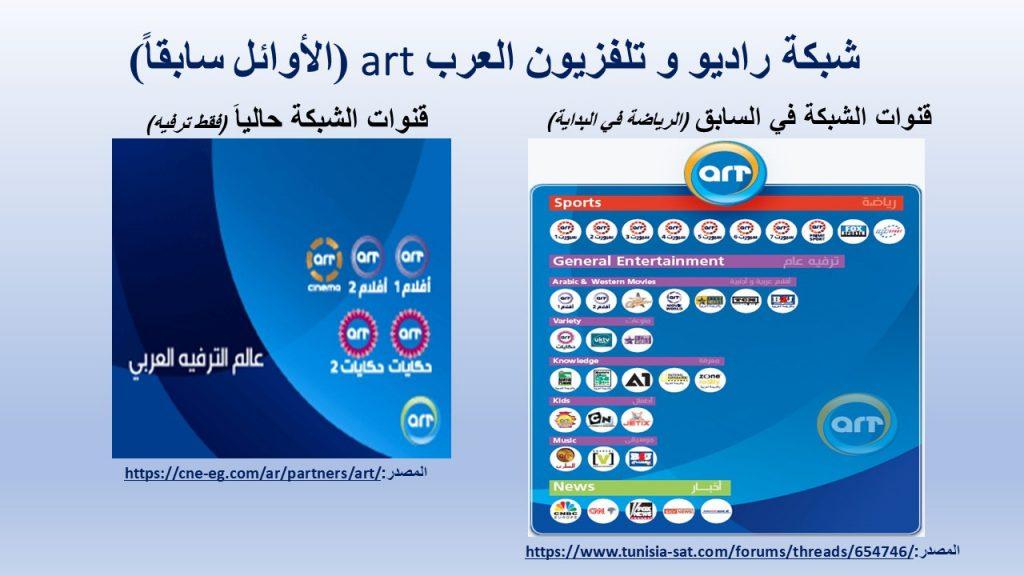 انحسرت شبكة راديو و تلفزيون العرب (آي.آر.تي.) من حوالي 40 قناة إلى فقط خمس قنوات، بعد خسارة كل القطاع الرياضي لصالح الجزيرة الرياضية