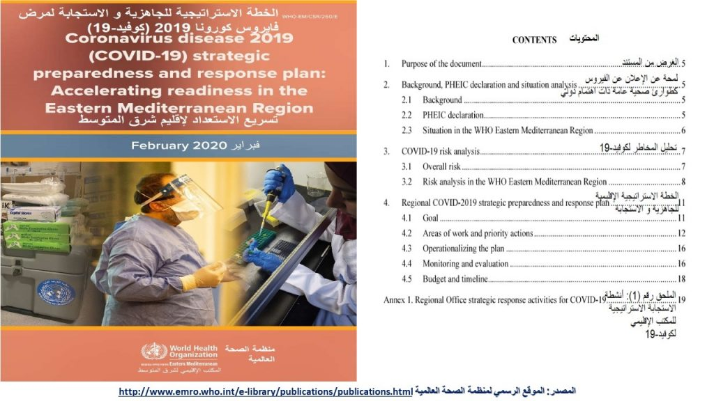As part of combating Coronavirus regionally, the Eastern Mediterranean Regional Office (EMRO) has put its tailored plan, from the global one, to combat the virus.