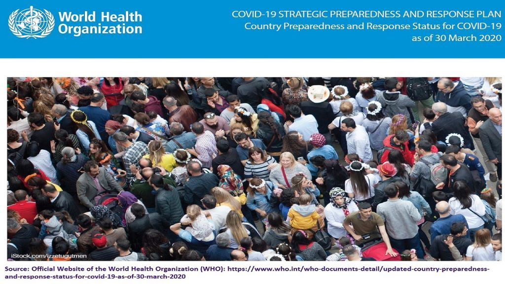 In the country level, the WHO prepares the updated Country Preparedness & Response for COVID-19.