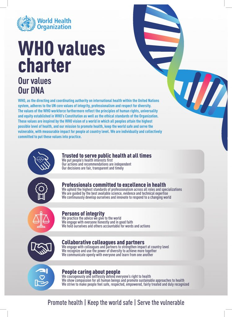The WHO is the biggest promoter of Corona Culture - As an organization, they do have their own values, which they call their DNA.