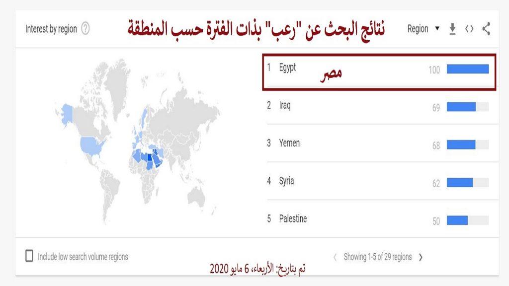 """رامز جلال نجم اليوتيوب و المتابعات لأنه انتبه إلى تفضيل محتوى """"الرعب"""" على مستوى العرب كلهم، و بشكل خاص في مسقط رأسه """"مصر"""" صاحبة أعلى كثافة سكانية في العالم العربي"""