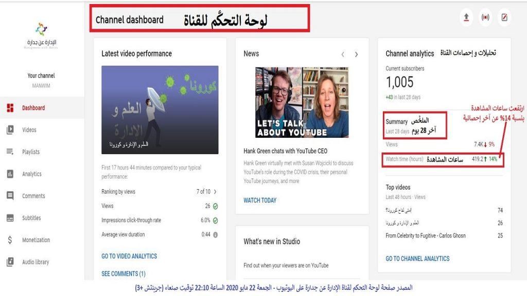 ازدادت ساعات المشاهدة إجمالاً في قناتنا باليوتيوب عند إضافة خدمة النص الكتابي الكامل و الدقيق للفيديوهات