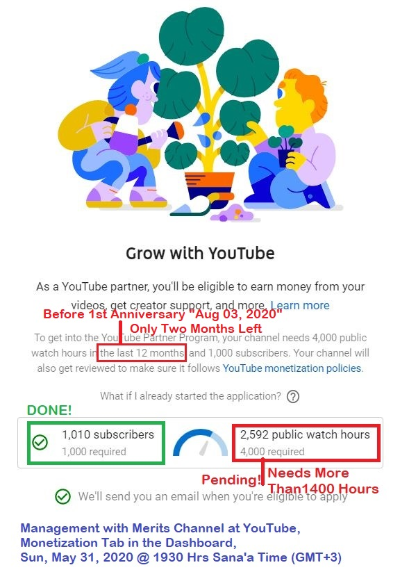 Surpassing 1000 subscribers at YouTube is the 1st condition for our channel to join the YPP and be monetized, while the 2nd condition is 4000 public watch hours, both must be in the last 12 months.