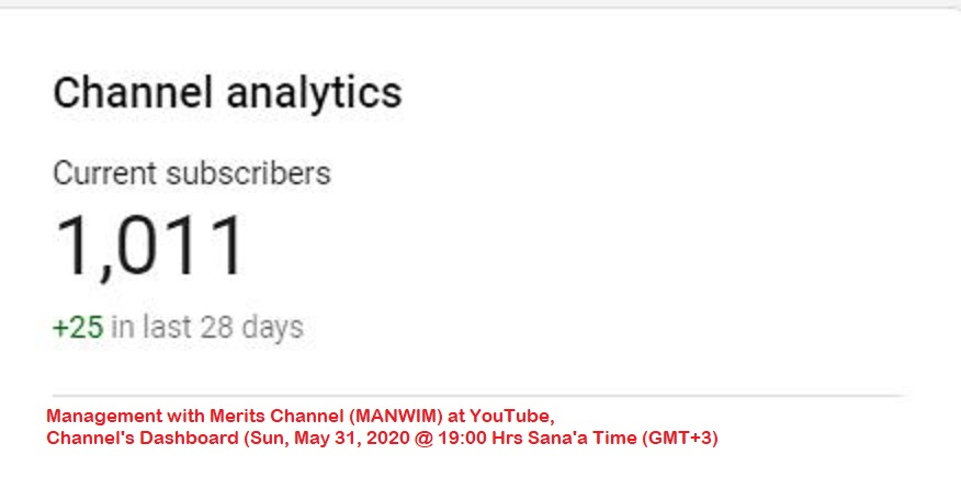Surpassing 1000 Subscribers (1K) at our YouTube Channel
