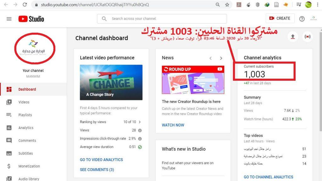تجاوزنا ألف مشترك على يوتيوب كما يظهر في لوحة التحكم للقناة هناك
