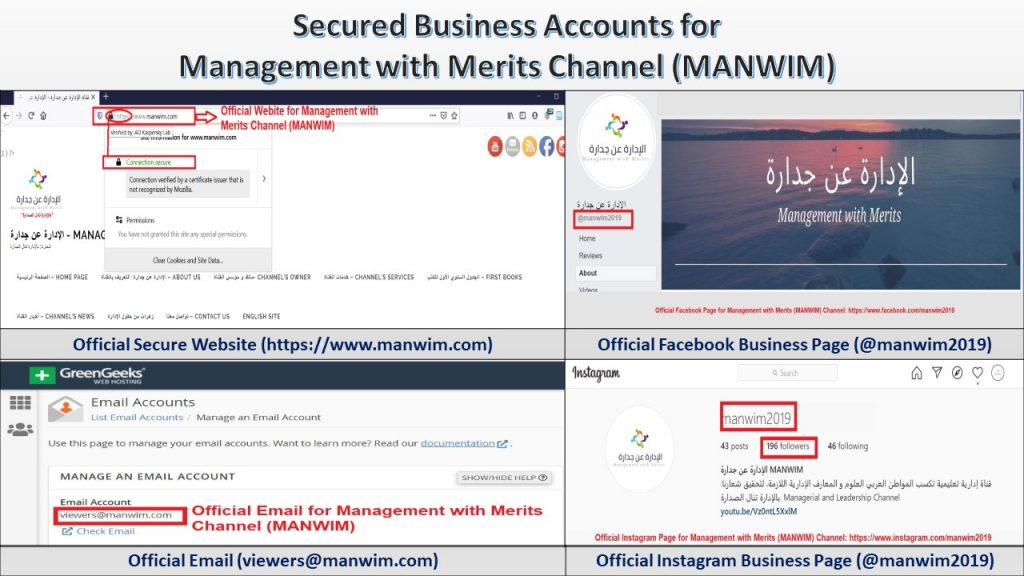 Security of social media & email accounts is clear in the official and business website & accounts of your channel MANWIM (Management with Merits).