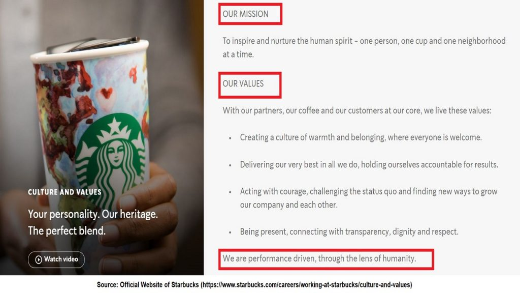 Organizational Culture & Behavior are represented in the mission statement & values of Starbucks.