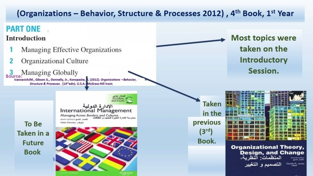 This session highlights parts 1 of the channel's 4th book (Organizations - Behavior, Structure & Processes 2012).