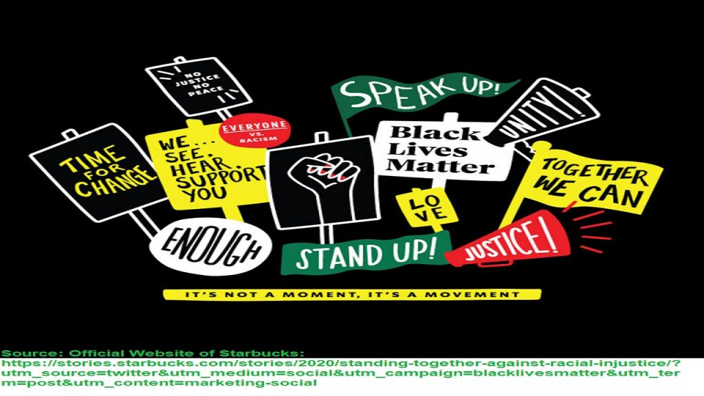 Guided by their organizational culture & behavior , Starbucks will make and distribute 250 shirts that exhibit this BLM supportive design to their stores and employees