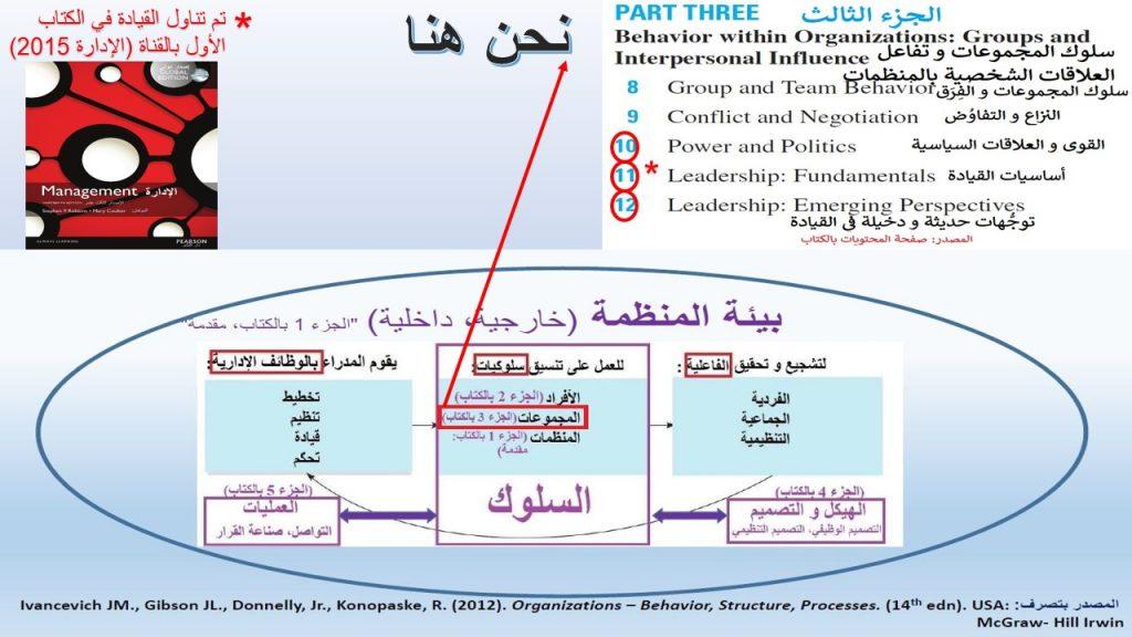 الجزء الثالث (سلوك المجموعات و تفاعل العلاقات الشخصية بالمنظمات) بالكتاب الرابع بالقناة (المنظمات - السلوك، الهيكل و العمليات 2012)