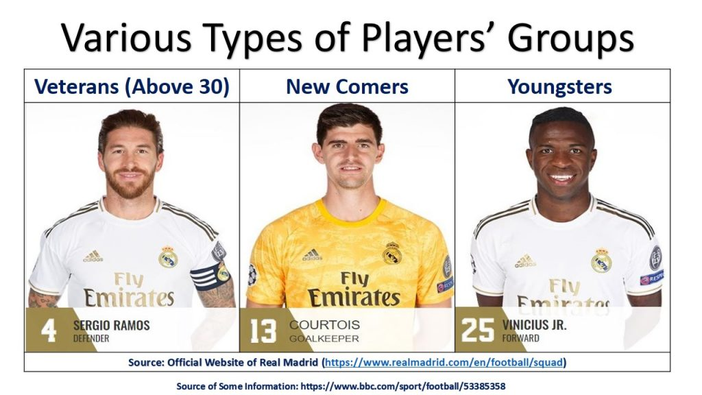 A mixture of various groups and types of players led to Real Madrid Liga Victory
