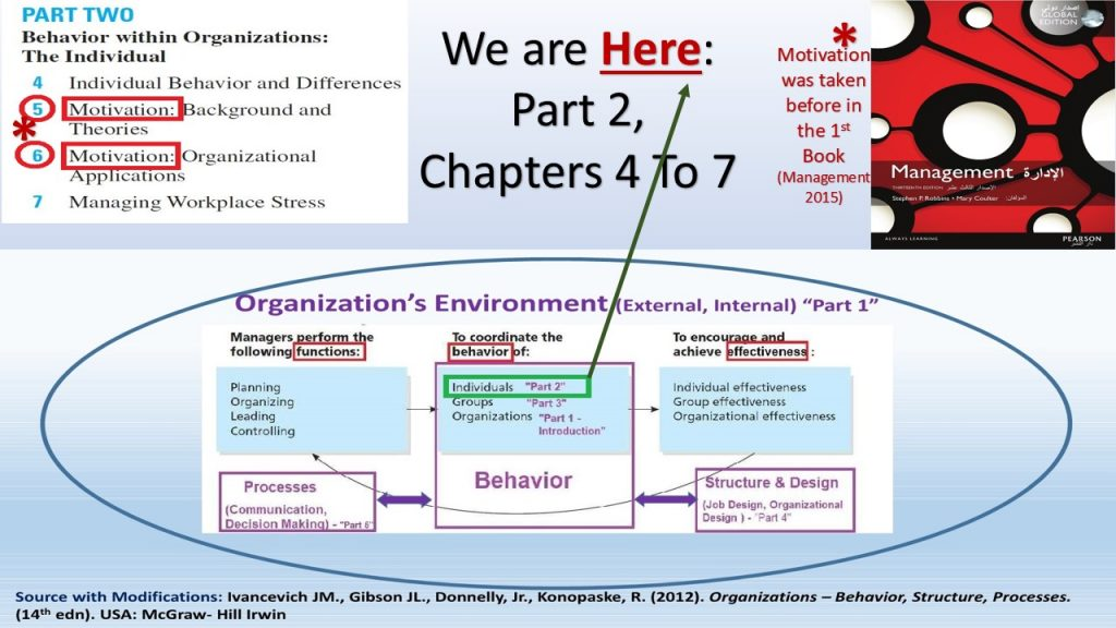 Individual Behavior is part 2 of the channel's 4th book (Organizations - Behavior, Structure & Processes 2012).