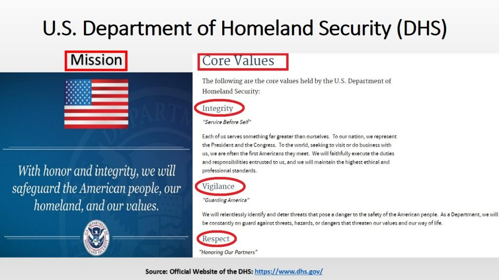 USA ICE New Rule was stated based on the mission statement & values of their mother federal entity (Department of Homeland Security) to safeguard and protect America.