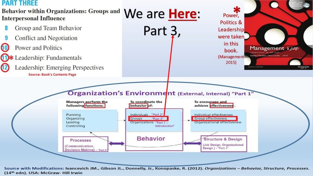 Part 3 (Group Behavior & Interpersonal Influence in Organizations), 4th Book (Organizations - Behavior, Structure & Processes 2012)