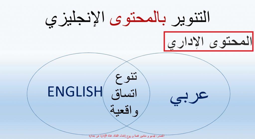لإثبات توجهنا بالتفوق الكاسح للمحتوى الإنجليزي على العربي (الإدارة و القيادة) قمنا بهذه المقارنة البسيطة