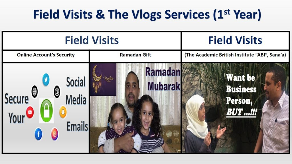One session was made in the (Field Visits) service and two in the (Vlogs) service.
