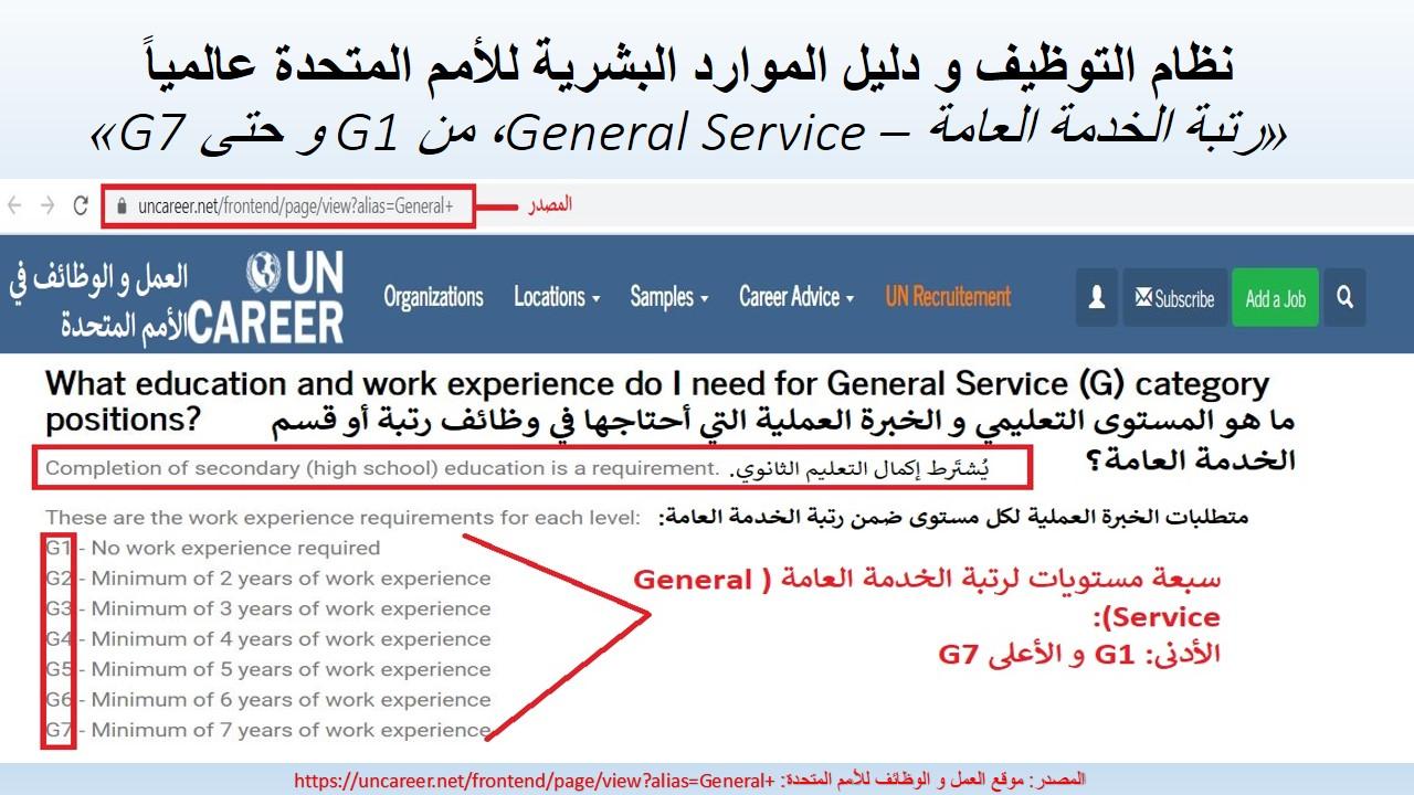 إدارة الموارد البشرية عالمياً في الأمم المتحدة تشترط مؤهل الثانوية العامة لجميع الوظائف فيها ضمن رتبة الخدمة العامة