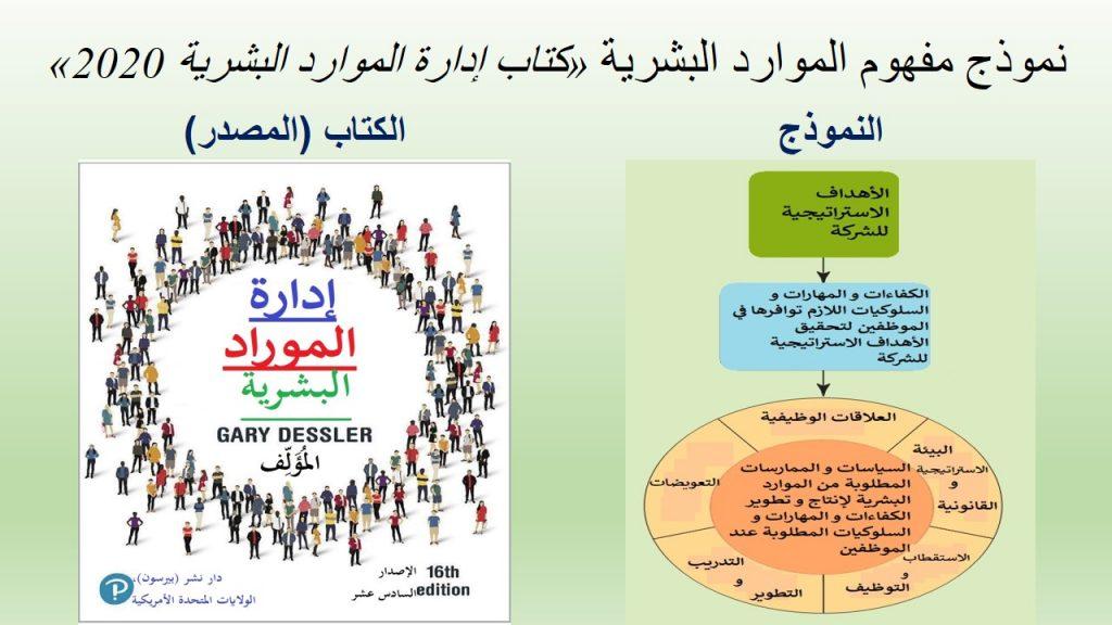 نموذج كتاب إدارة الموارد البشرية مبني على أساس الأهداف الاستراتيجية للشركة، و التي تنبثق منها الكفاءات و المهارات و السلوكيات اللازمة لتحقيق تلك الأهداف