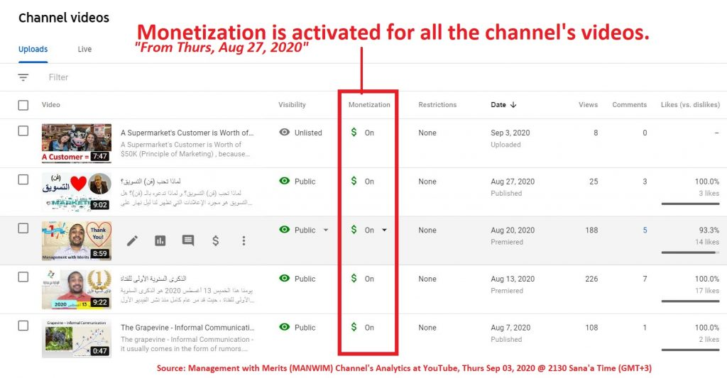 Monetization has become active for all channel's videos since Aug 27, 2020.