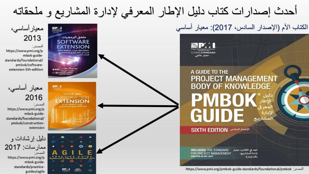 أحدث إصدار لكتاب دليل الإطار المعرفي لإدارة المشاريع يشمل الكتاب الأم و معه ثلاث كتب ملحَقَة
