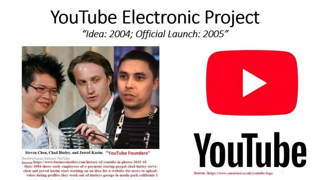 Launched in 2004, YouTube is an electronic project whose idea of sharing personal videos emerged in 2004.