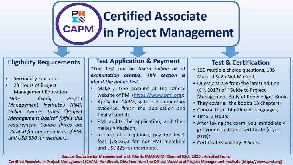 Certified Associate in Project Management (CAPM) is a globally accredited qualification by PMI. Follow these rules to obtain CAPM.