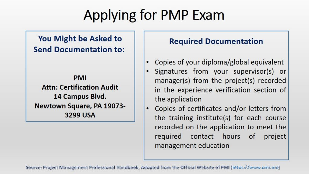 PMP requires documentary evidence when applying for PMP to verify applicants' eligibility.