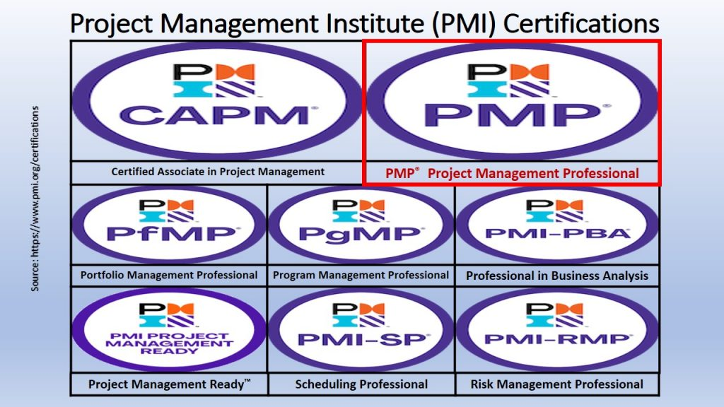 Project Management Professional (PMP) is the 1st and most important certificate of PMI, within its range of various certifications and qualifications