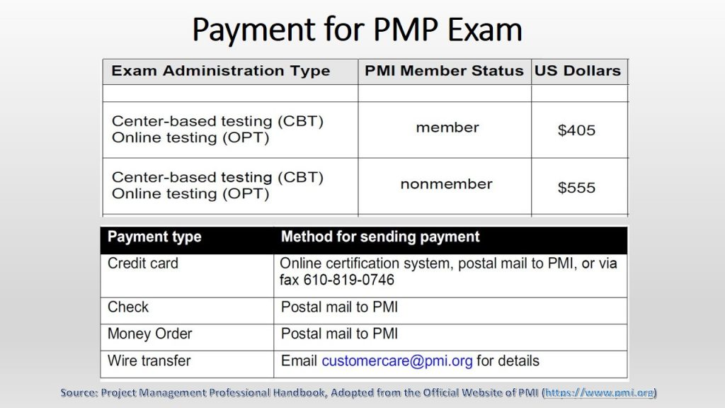 After your PMP application is approved, you need to pay PMP Test fees.