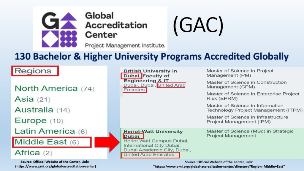 There are only 130 accredited university programs by GAC; six of which are in the Middle East.