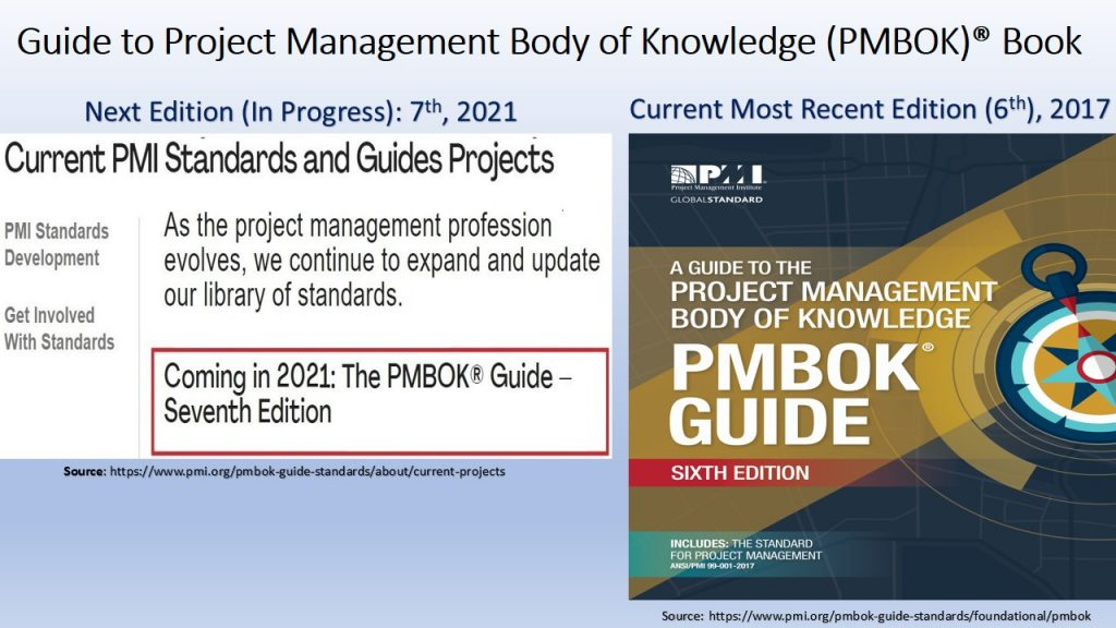 The recent edition of PMBOK® Guide Book is the 6th (2017), while the next coming one is the 7th (2021).