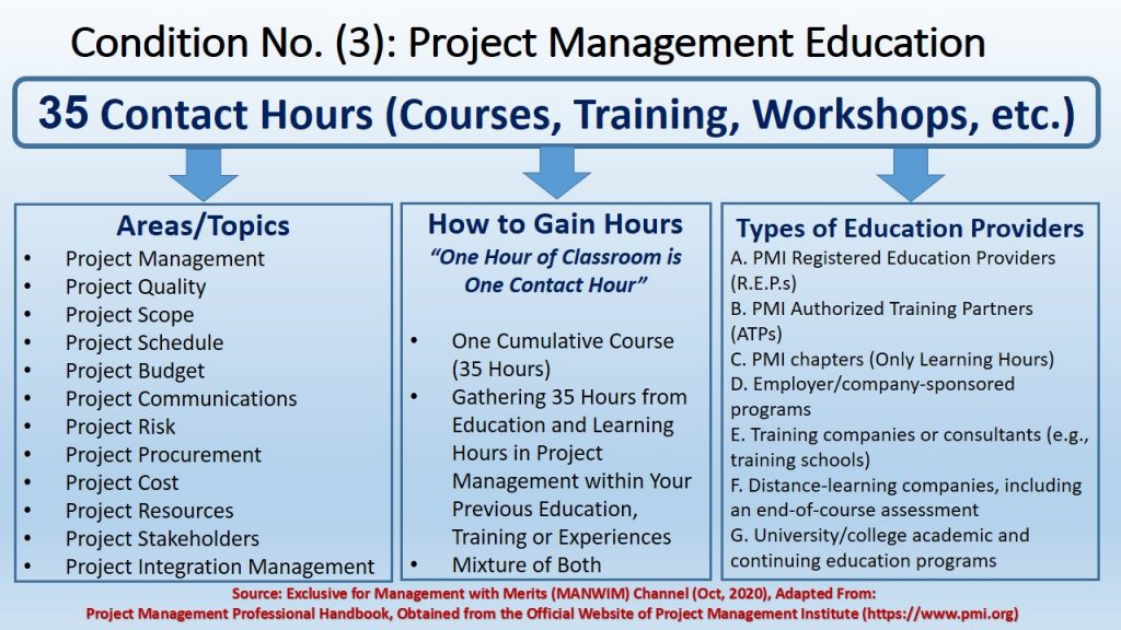 You can't obtain and maintain PMP unless you get 35 hours in project management education, as per PMI requirements.