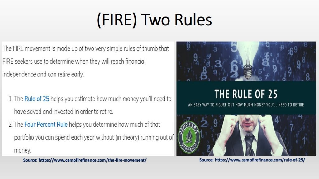 FIRE Movement has two rules: Rule of 25 and 4% Rule