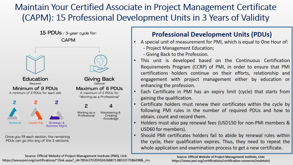 To maintain your Certified Associate in Project Management (CAPM), you need to collect 15 Professional Development Units (PDUs) within the certificate's validity (3 years).