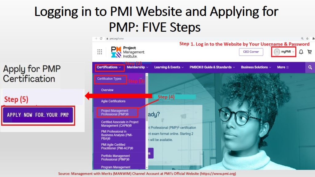 Follow these fives steps to log in to your PMI account and apply to obtain and maintain PMP