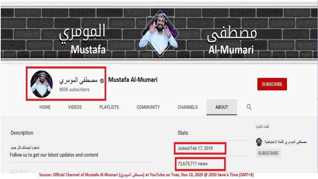 Yemenis Customers Purchasing (Watching) Behavior for Mustafa Al-Mumari's content proves that Al-Mumari's content and style are the best representation of Yemeni's preferences and style.