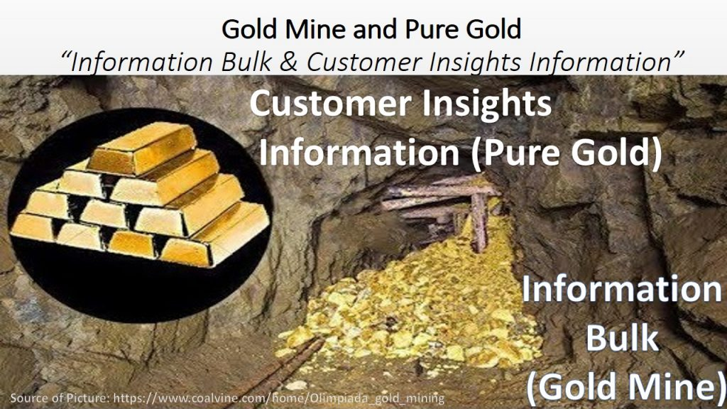 The bulk of information about customers purchasing behavior  is like gold mine for marketers. They must dig through it to get valuable information (pure gold).