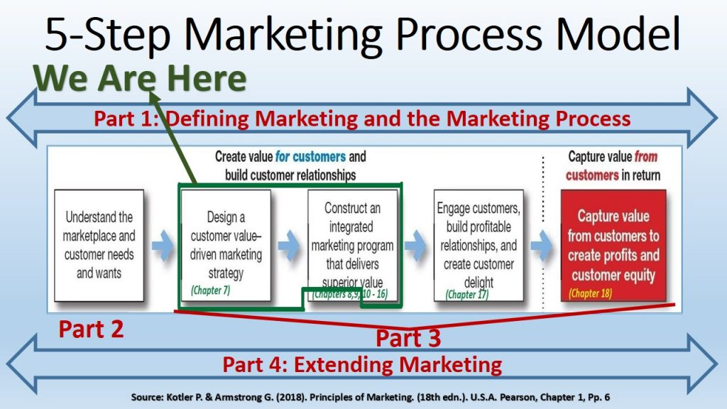 We discuss marketing strategy and products in chapters 7, 8 & 9 (Part 3) in Marketing 2018 Book by Kotler & Armstrong.