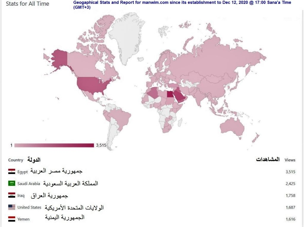 This variety in geographical viewership of the channel's official website promotes its global value.