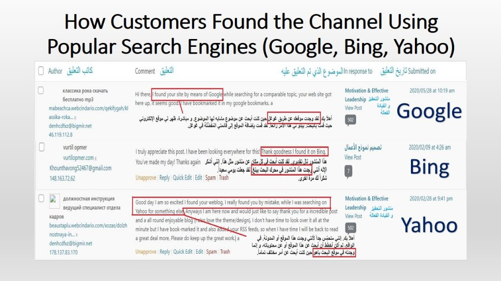 The channel adopts the strongest Search Engine Optimization (SEO) techniques to ensure the delivery of its content and value to the widest range of global audience.