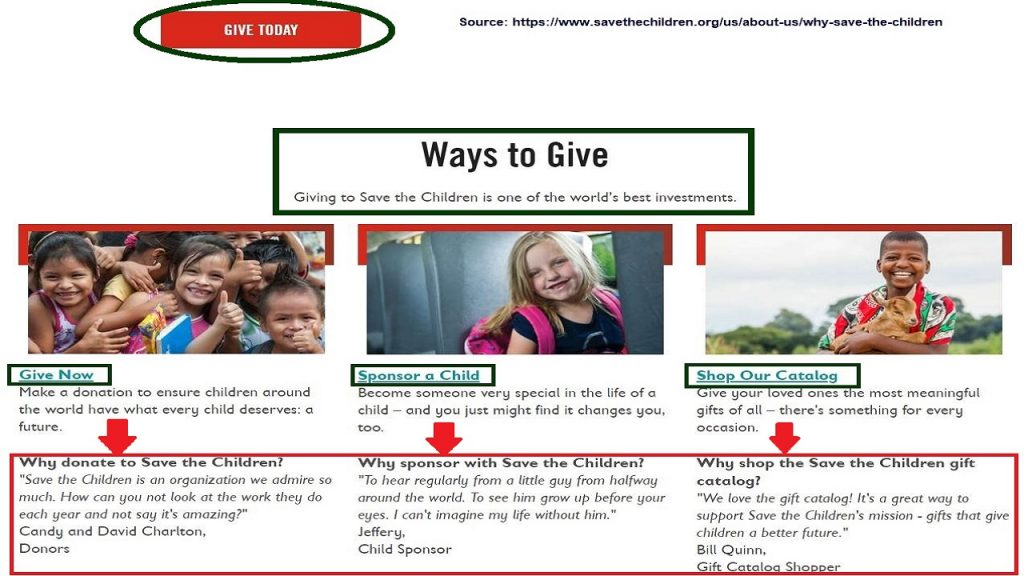 To enhance the organization's value, Save the Children shows how to give or donate for it and provides samples of positive testimonies from current donors (customers).