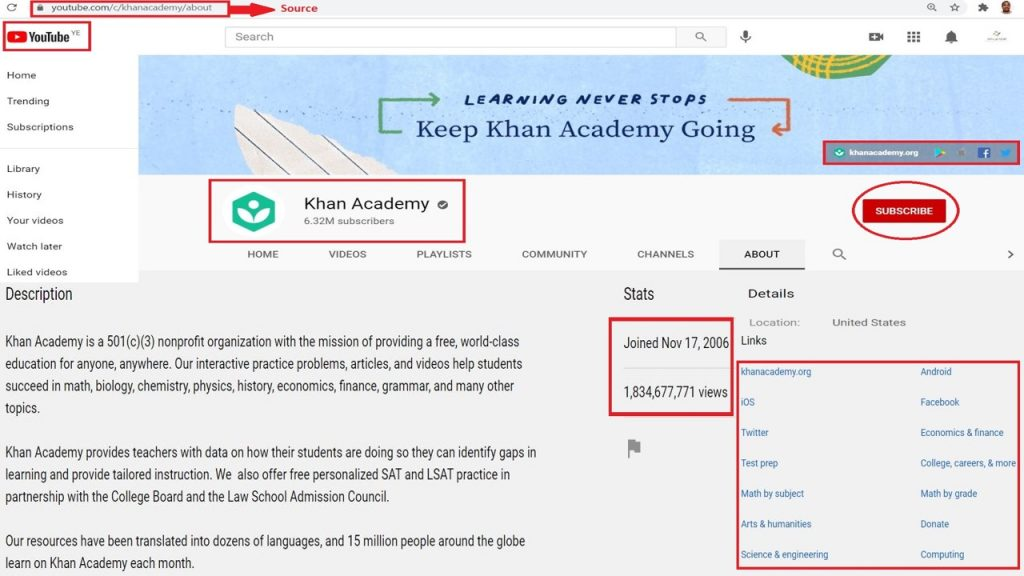 The global educational approach for Khan's academy is a great example for successful global marketing that provides value to satisfy global customers' needs and wants.