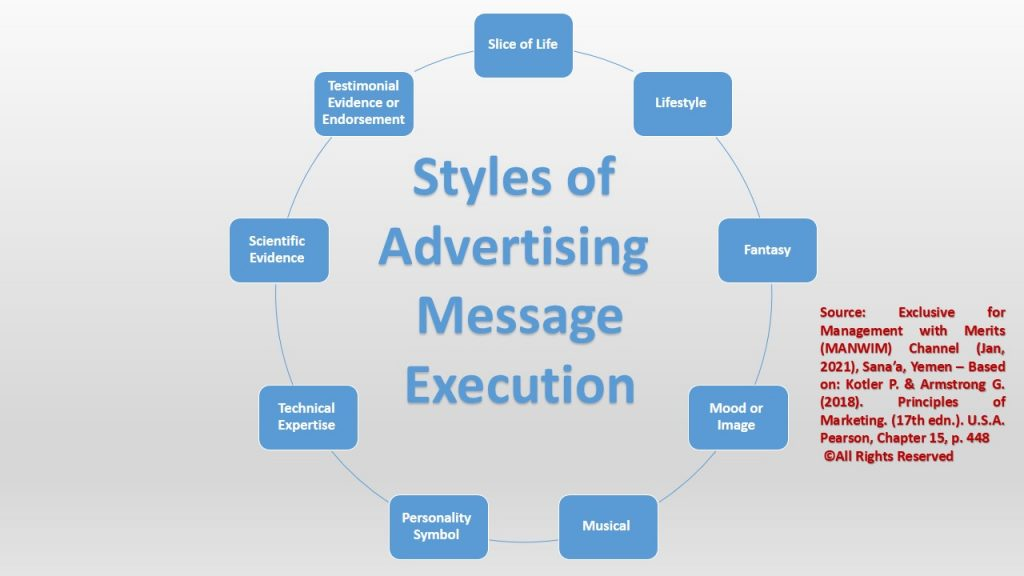 There are various styles of advertising message execution, which have to be catchy and creative.