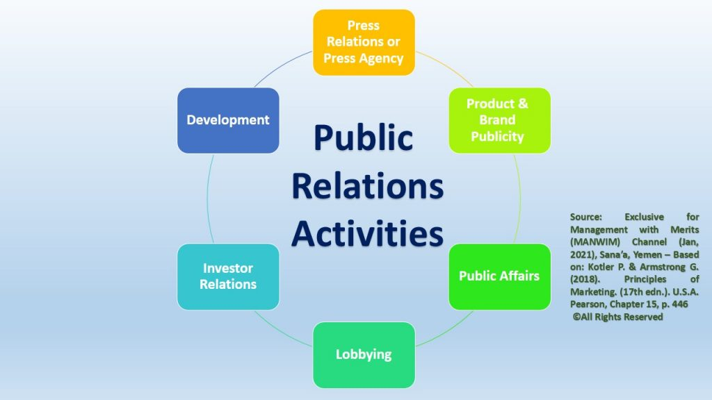 There are various activities for public relations.