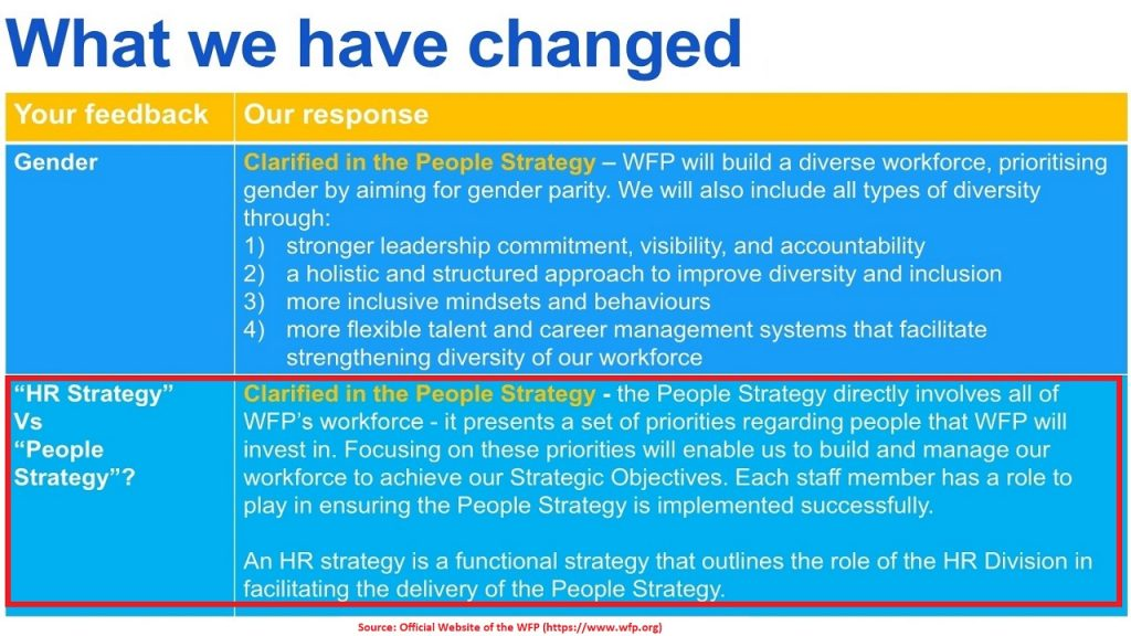 Within the program's HR strategies and law, there is strong interaction and relation between the WFP's HR strategies and law .
