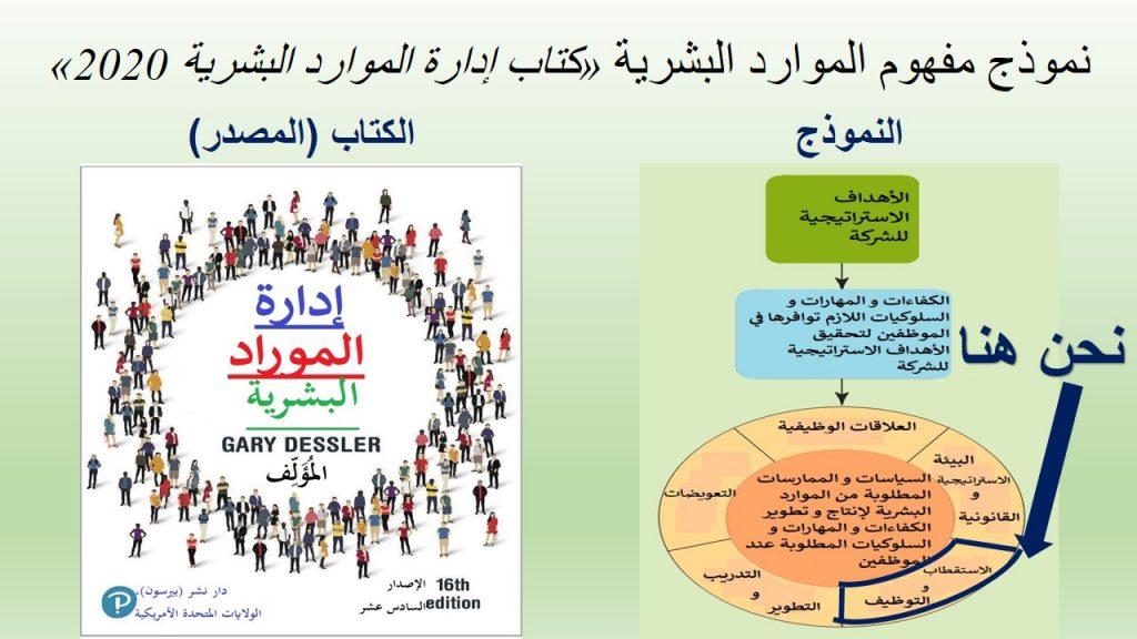 الموارد البشرية و الاستقطاب تنبع من أهداف و استراتيجيات الشركة