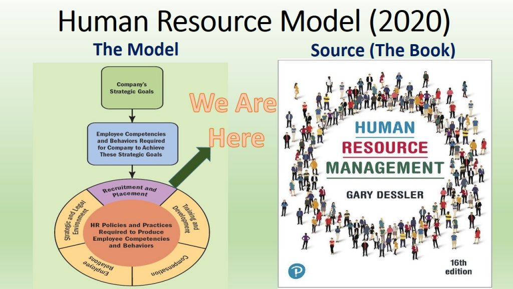 Recruitment and talent management , including placement, are the topics of the 2nd part of HR Management 2020 Book.