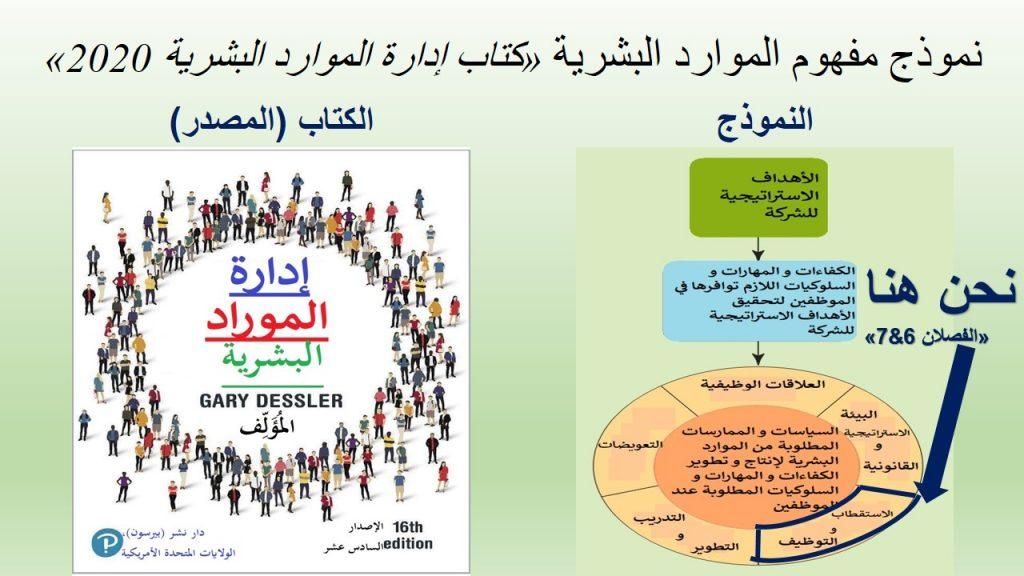 الجزء الثاني من كتاب إدارة الموارد البشرية 2020، الفصلَيْن السادس و السابع حول التعيين و المقابلة الوظيفية